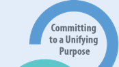 Finding Common Purpose - click to see more