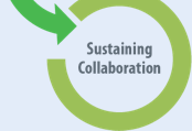 Sustaining Collaboration - click to see more