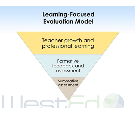 Graphic for Educator Effectiveness & Evaluations