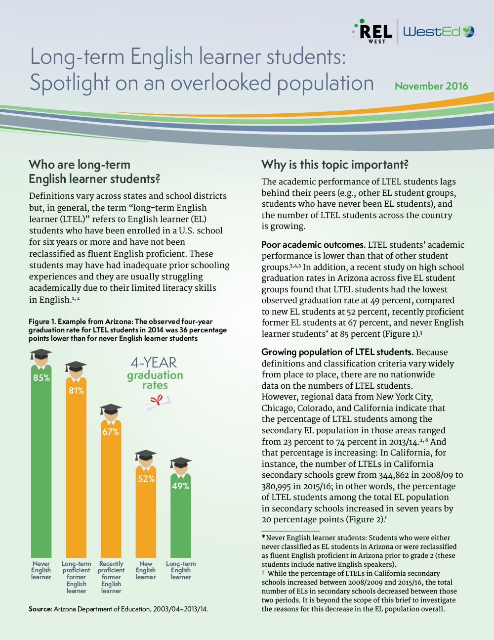 Cover for Long-Term English Learner Students: Spotlight on an Overlooked Population