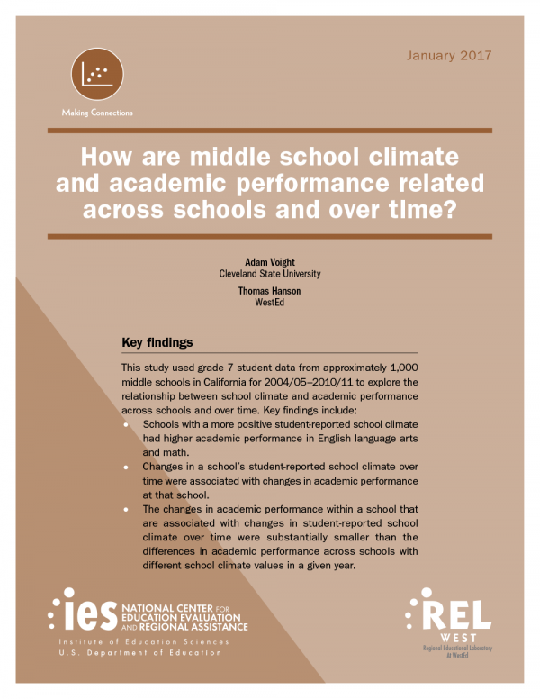 How Are Middle School Climate and Academic Performance Related Across Schools and Over Time?
