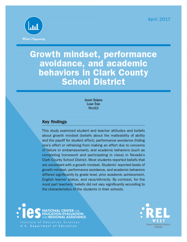 Growth Mindset, Performance Avoidance, and Academic Behaviors in Clark County School District
