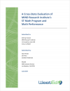 A Cross-State Evaluation of MIND Research Institute's Spatial-Temporal Math on Math Performance