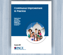 Continuous Improvement: What It Is, What It Entails, and How To Do It