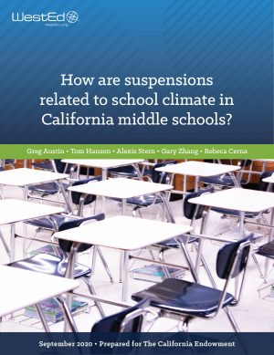 How are suspensions related to school climate in CA middle schools